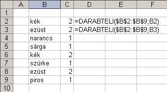 MS Excel Darabteli