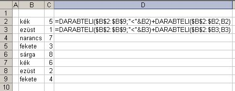 MS Excel Countif sequence