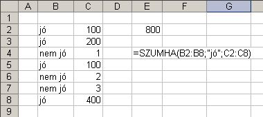 excel sumif MS Excel Szumha függvény