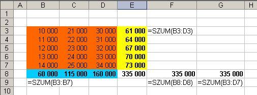Excel kereszt-ellenőrzés